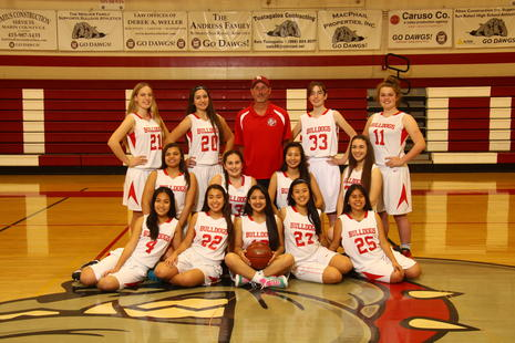 2015-2016 Frosh Girls Basketball