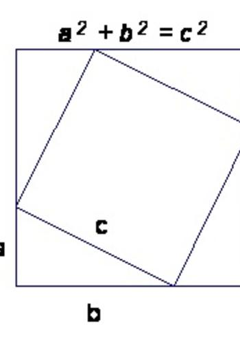 Pythagorean Proof